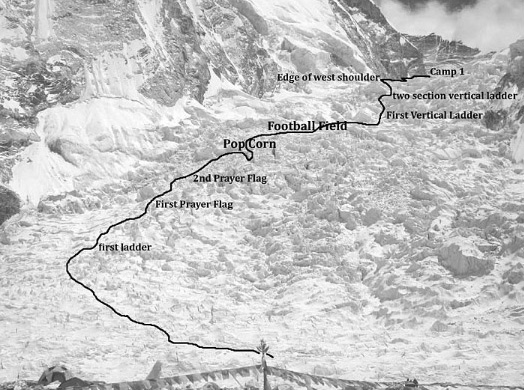Everest - Khumbu Icefall route
